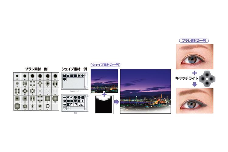 イメージ:画像処理ソフト